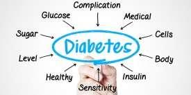 Most Common Symptoms of Undiagnosed Diabetes